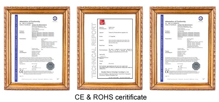 CE ROHS giấy chứng nhận Nhựa đa kênh F2 12 V 23A tụ không dây phổ điều khiển từ xa chuyển đổi cho quạt trần
