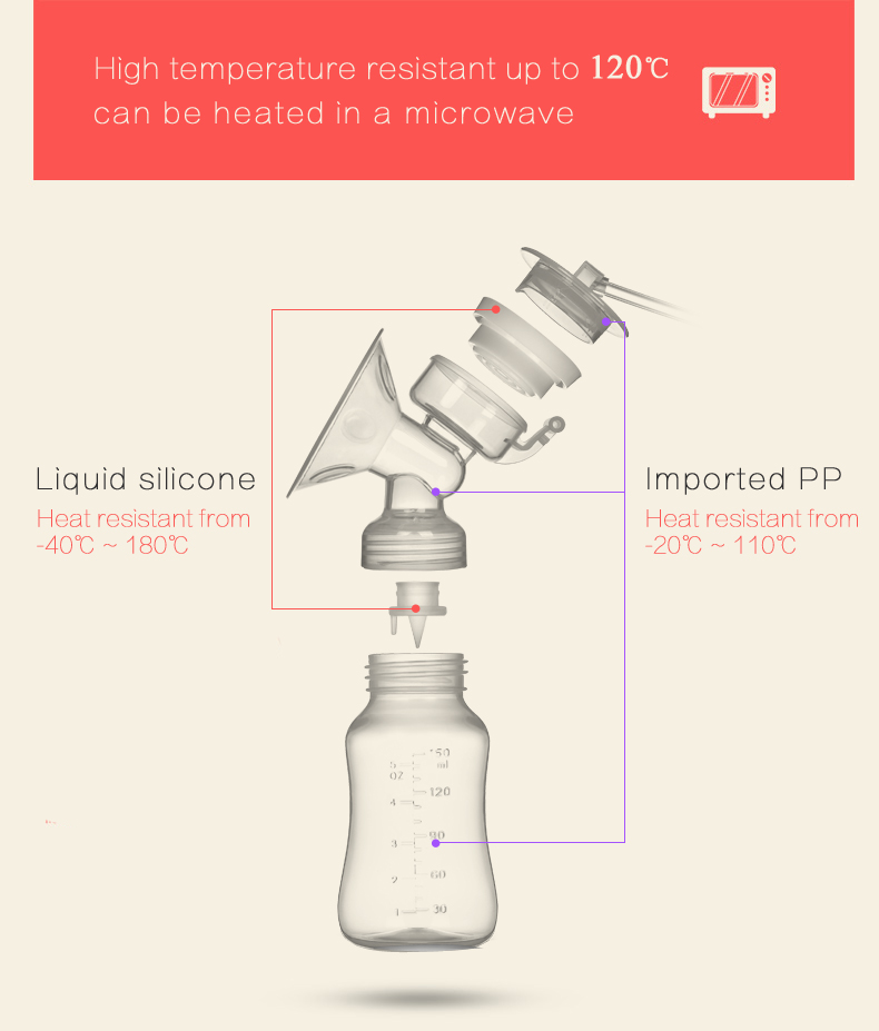 Electric Breast pump double breast pump 100% food grade silicone breastpump with massage function USB charging feeding product