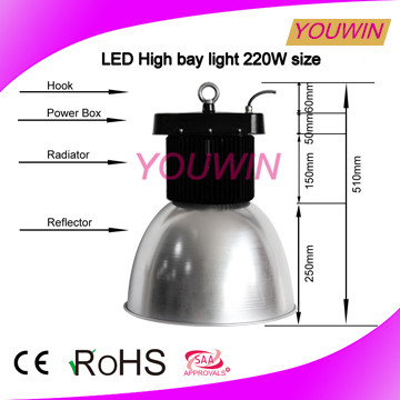 Ali05223 long lifetime ming wei led high bay light high powerreplace Metal halide