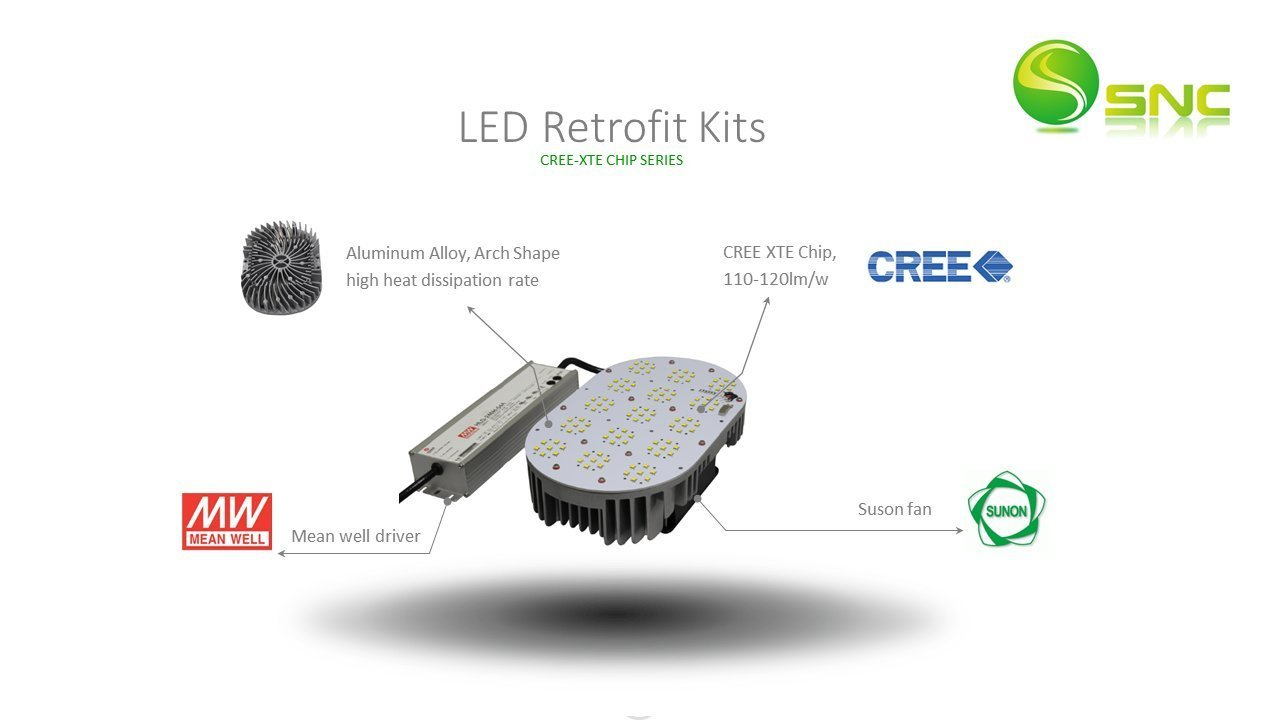 150 Watt LED Retrofit Kit– 17,000 Lumens – Ultra efficient LED 120 Lumen / Watt– Replacement Kit for High Bay, Parking Lot, Street, Wall Pack light. UL & DLC LED Retrofit Kit Light