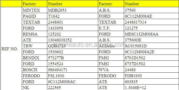 TRW Automotive AfterMarket GDB1725 pastilla de freno