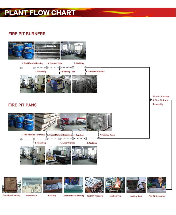 New FAI DA TE A Gas All'aperto In Acciaio Inox Pozzo del Fuoco del Bruciatore E Piazza Pan Sistema di Kit