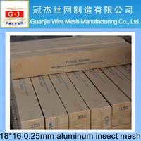 aluminum wire mesh stock