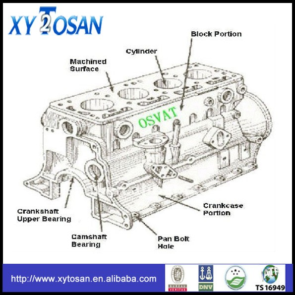 Mitsubishi 4d56 Cylinder Block Buy Engine Cylinder Block