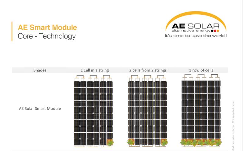 Ae Solar 350w Hot Spot Free A Grade Mono Solar Panel Pv