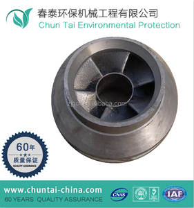types of pump impellers for submerged pump