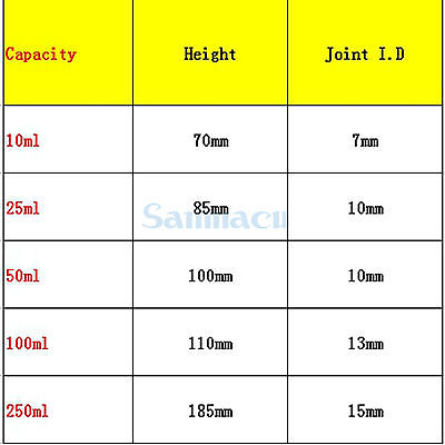 Wholesale- 50ml Glass Specific Gravity Bottle Pycnometer Class A Science  Labware Medical