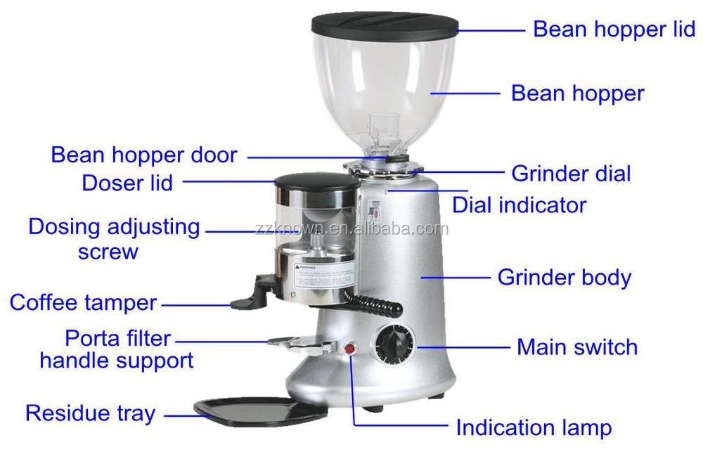 Coffee Grinder Parts ~ Fine powder automatic italian coffee grinder espresso