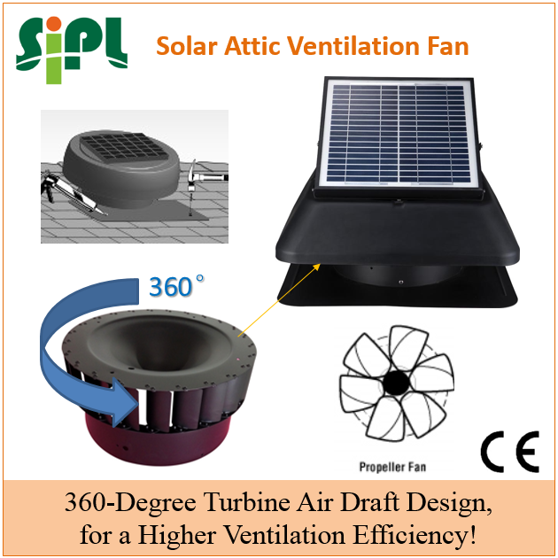SUNNY 20W CE approved gable fan solar energy powered home use solar attic ventilation air fan extractor