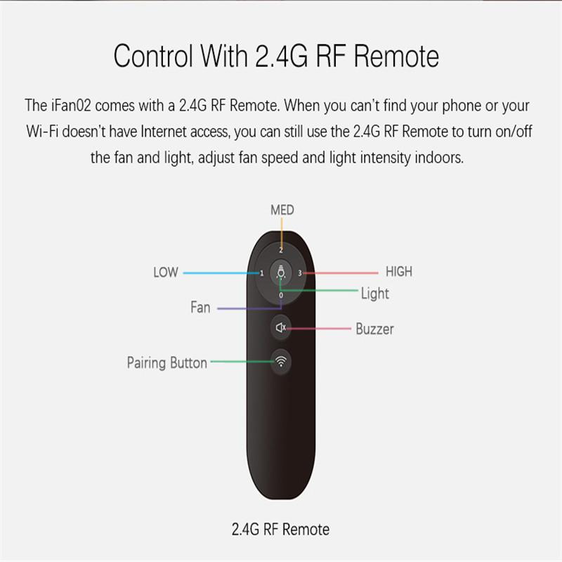 Sonoff IFan02 Ventilador de techo Ventilador de techo Wi-Fi controlador inteligente con control remoto APP Luz