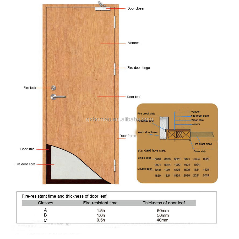 Alibaba Trade Assurance hotel soundproof wooden doors frame fire rated 1 hour fire doors