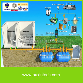 PUXIN Mini Septic Tank For Sewage Treatment