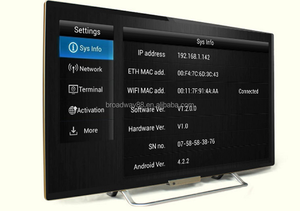 Hot Sale: 42 inch Android Smart TV with Quad Crore processor+ 4G memory +1G Ram+ Android 4.4.2 Operating system+ WIFI+W-Lan !