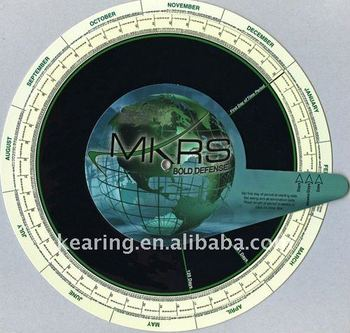 Date Forecaster Wheel Chart