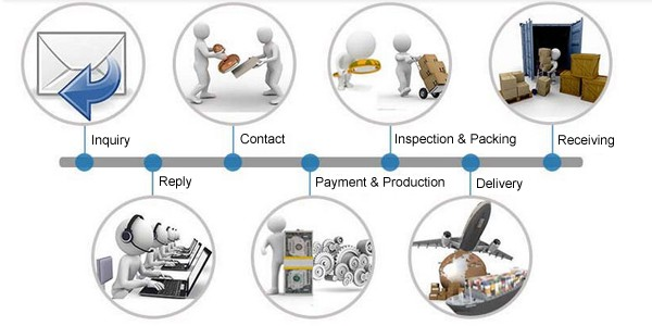 Precision stainless steel investment casting/Lost Wax Casting