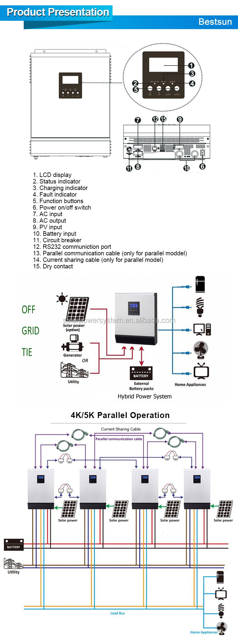 Commercial application and normal specification solar power plant commercial application and normal specification solar power plant 1kw 5kw pooptronica