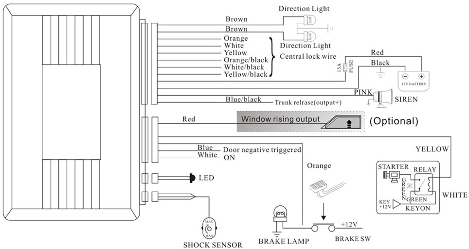 Fantastic Keyless Entry Wiring Diagram Chinese Diagram Data Schema Wiring Database Obenzyuccorg