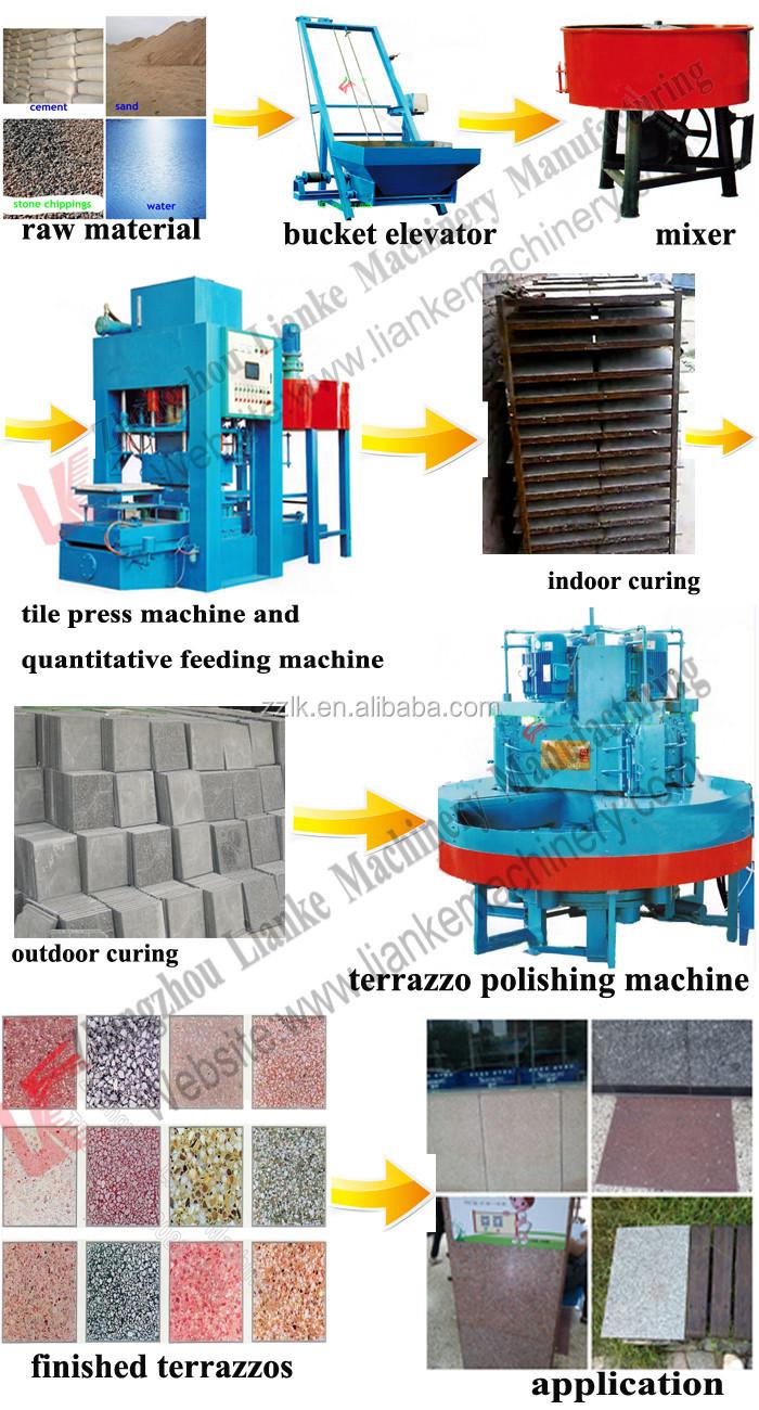 Building Material Terrazzo Tile Machinery Terrazzo Tile