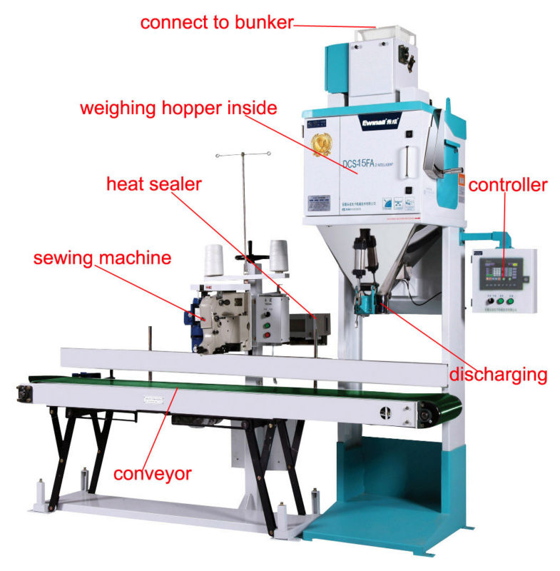 PLC control Automatic packager for pellet with stitching machine
