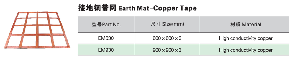 Copper Earth Mat/grounding Mat For Earthing System - Buy Copper Earth  Mat,Copper Mat,Lattice Mats Product on Alibaba com
