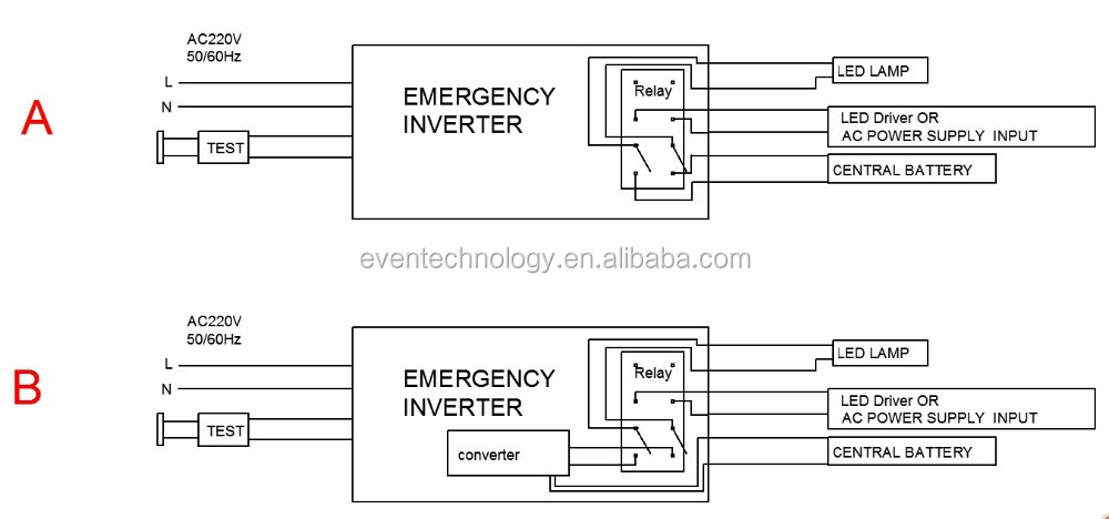 Central Lighting Inverter Wiring Diagram - Wiring Diagram Rows on background light, fire sprinkler, emergency light fixture, grow light, emergency light bulbs, light fixture, tritium illumination, light-emitting diode, automotive lighting, radiation angle, exit sign, emergency light switch, coefficient of utilization, emergency light circuit diagram, emergency light bar, glow stick, touch-sensitive lamp, cove lighting, emergency light power, betty lamp, emergency light wire on red and white, emergency light batteries, black light, l prize, emergency light circuit board, emergency light control box, emergency light testing,
