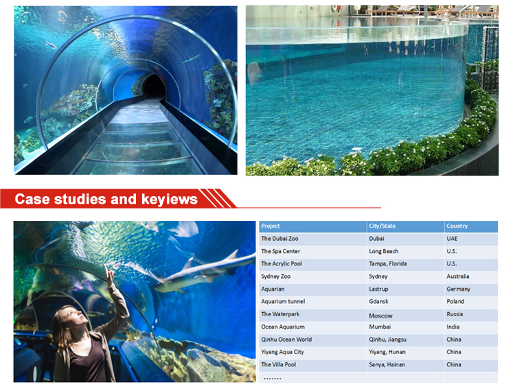 Verbazingwekkende Sharp Giant Aquarium Aquarium