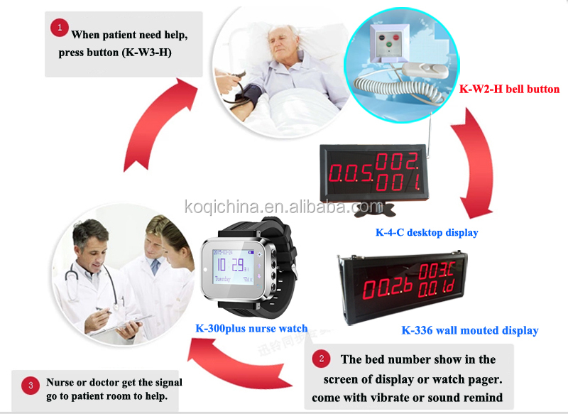 Hospital Nurse Call Buzzer Wireless panic button emergency call system