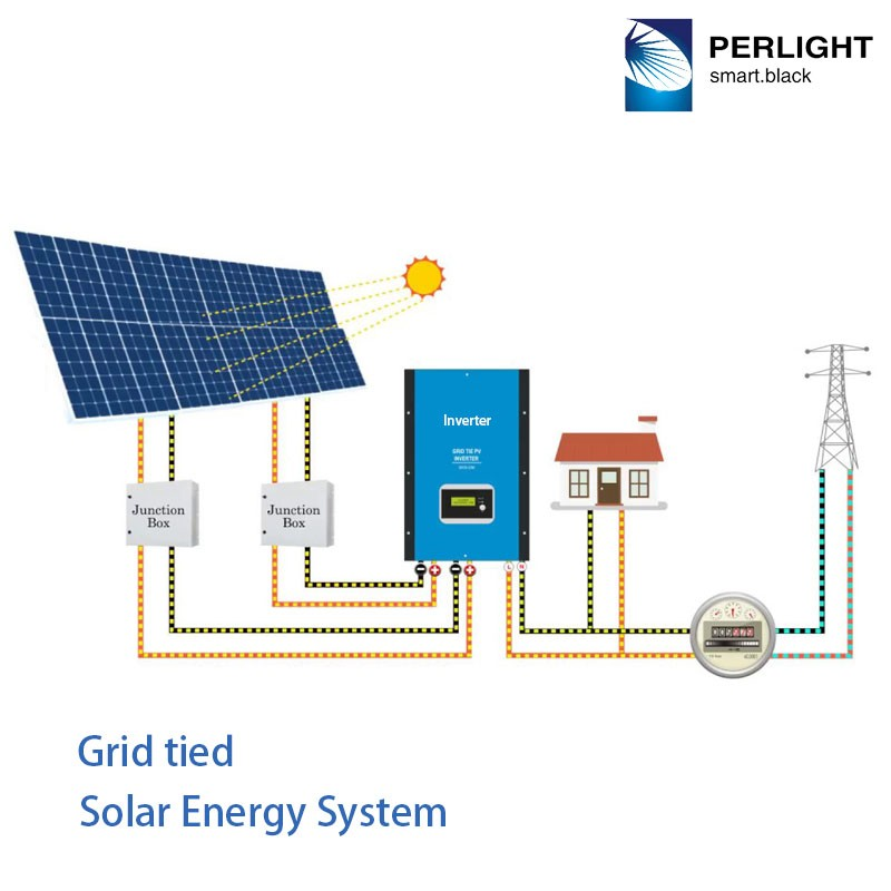 Yangtze Solar 10kw Solar Panel Off Grid System Complete