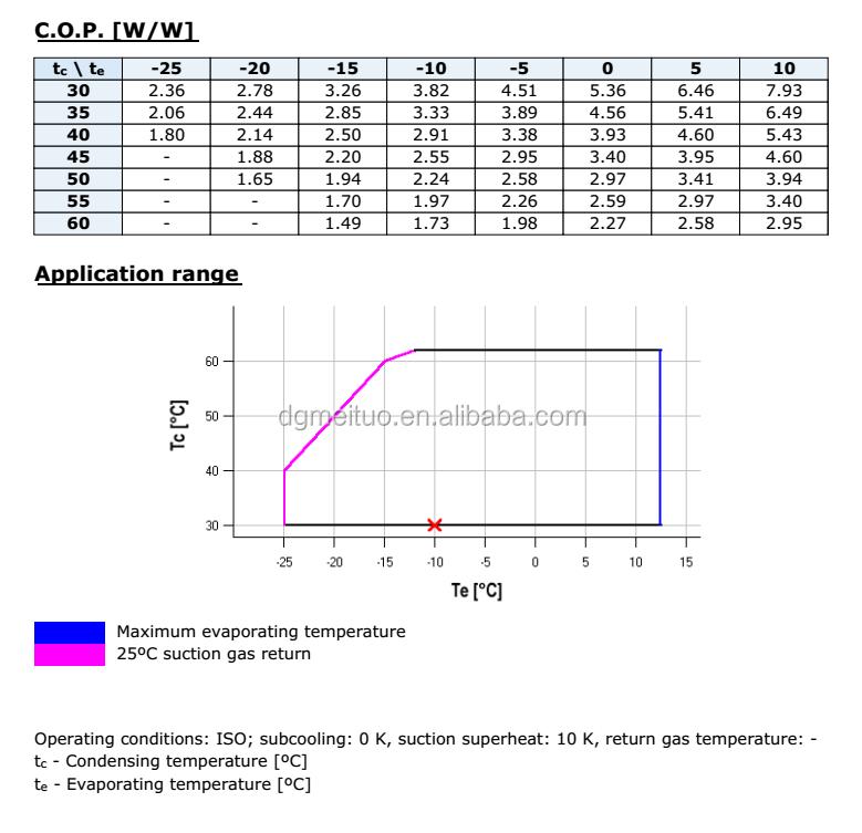 HTB10CVyRXXXXXbbaXXX760XFXXXg dwm refrigeration compressor copeland copelametic compressor d2db