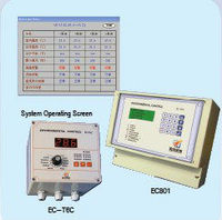 poultry climate control environment controller for greenhouse