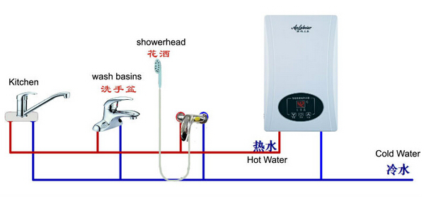 heating water power shower not heating water rh heatingwaterdzumekuchi blogspot com