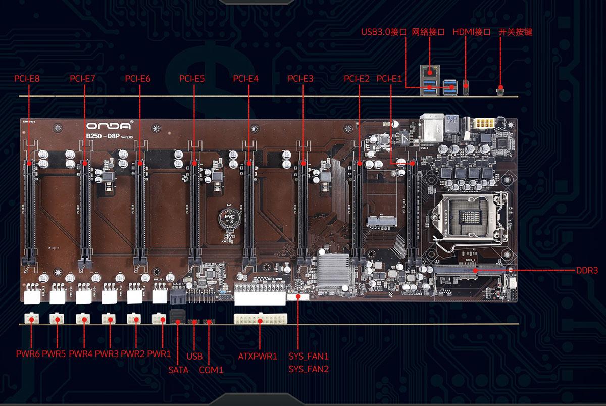 12 Gpu Mining Machine Motherboard Pcie 16x 1080ti 1070ti Rx580 I3 I5i7  Intel Celeron Cpu Miner Machine 6 8gpu Eth Btc Miner Case - Buy 12 Gpu  Mining
