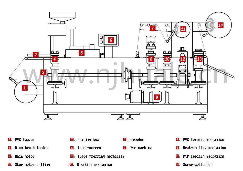 heat seal wiring diagram