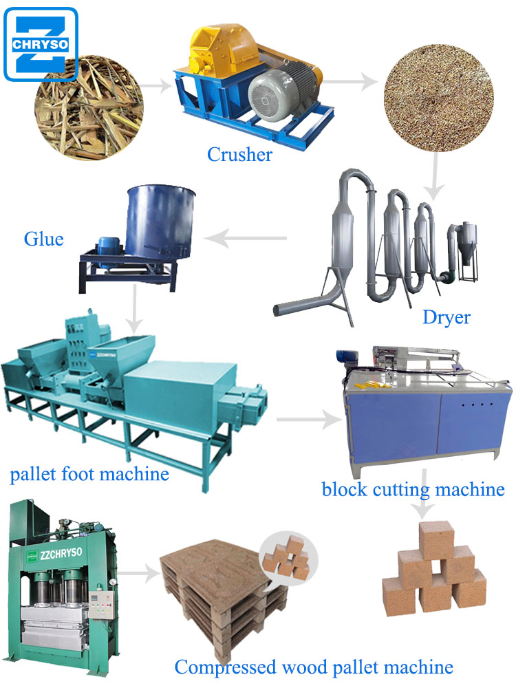 2 sides single/double head wood pallet block making machine/wood feet extruder machine