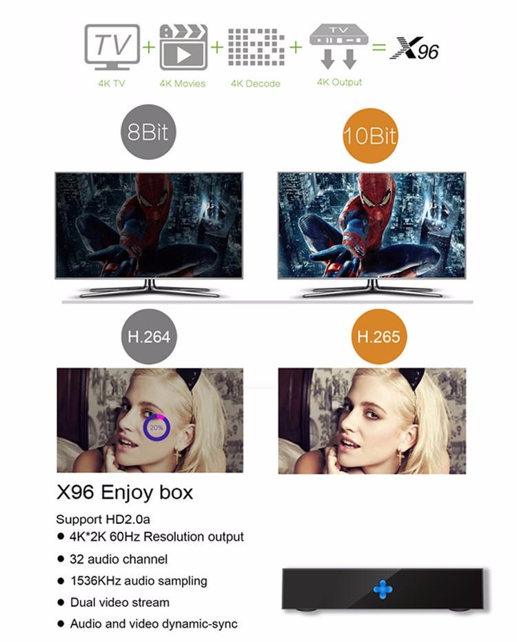 2016 Latest Streambox Smart Tv Box Android 6.0 Marshmallow Amlogic ...