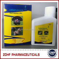 companies in need for distributors animal antibiotics sale of ciprofloxacin oral solution