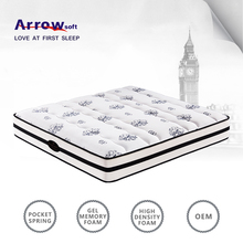 100% cotton American standard home use bed mattress