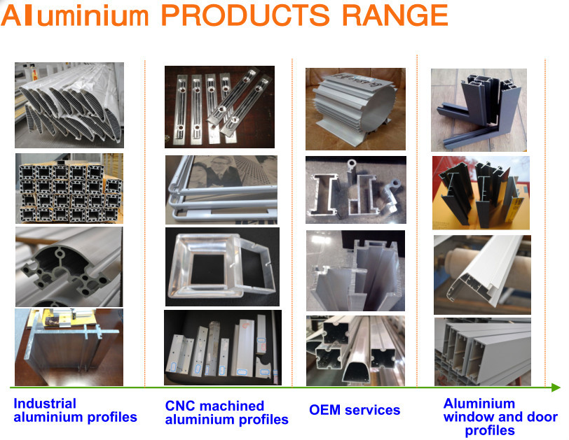 Alloy European aluminium round tube and 6063 6061Large diameter aluminium square tube 200mm China