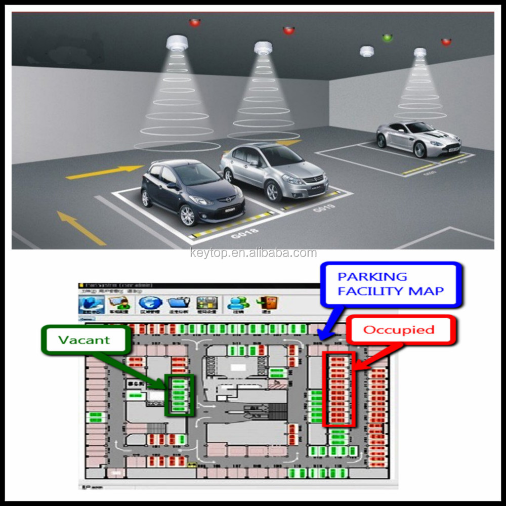 Keytop Parking Guidance System With Ultrasound Sensor For