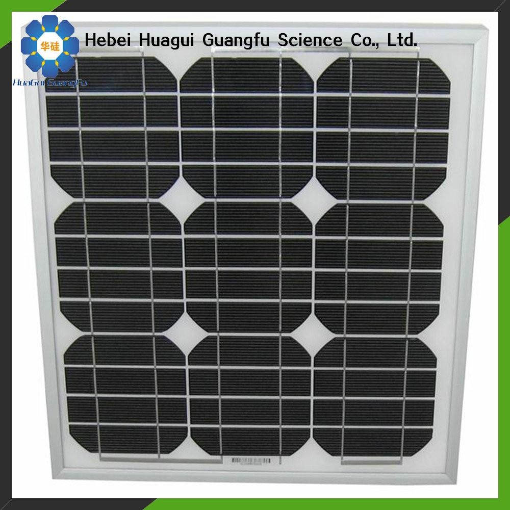 China Hebei 250w Ldk Solar Panel Price M2 Buy Solar