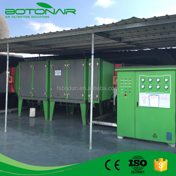Electrostatic Smoke, Oil Particle and Smell Removal System