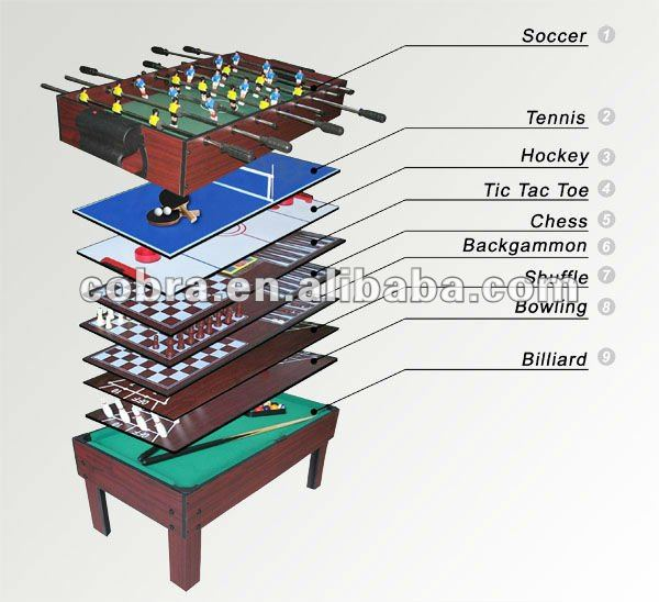 Game Table Tops, Game Table Tops Suppliers And Manufacturers At Alibaba.com