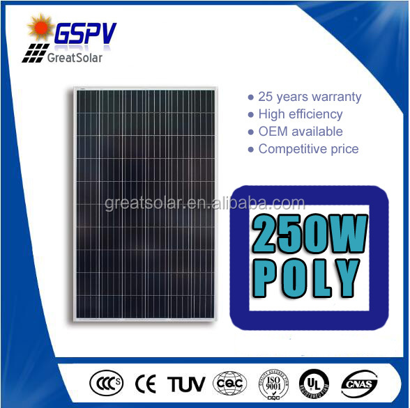 Price for 250W poly solar panels with good quality solar energy export to Egypt ,Australia, Turkey, Philippines, Russian