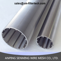 Factory delivered sand control creen johnson screen wedge wire sieve bend filter screen
