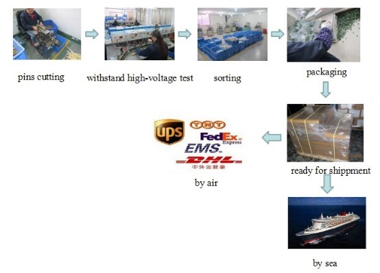 Production process 2.jpg