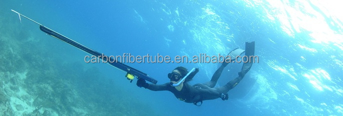 spearfishing crop 460wide.jpg