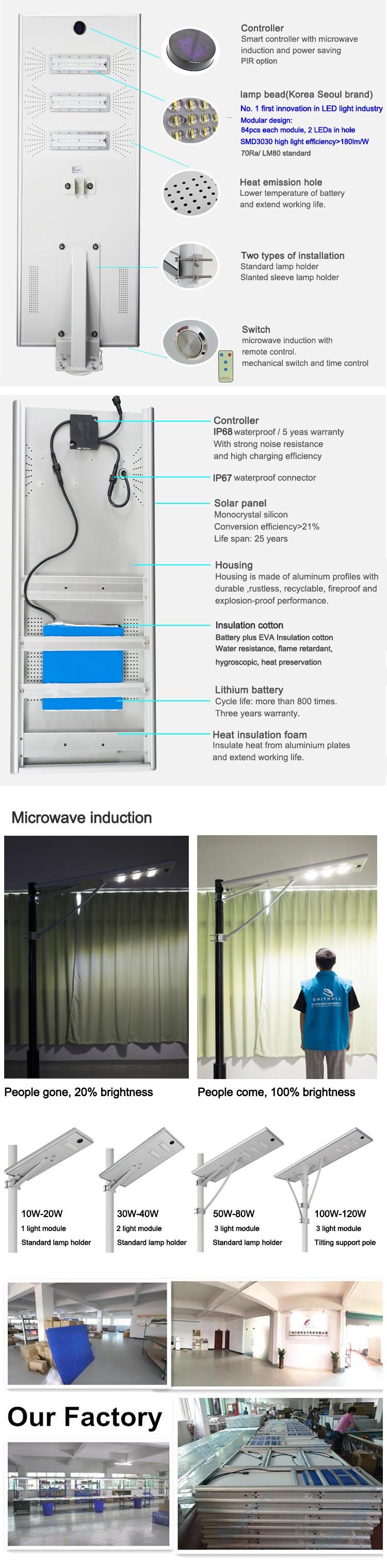 Quảng châu nhà sản xuất ce rohs giấy chứng nhận ip65 chất lượng cao chia 20 wát 30 wát 40 wát 60 wát 80 wát 100 wát 120 wát power led năng lượng mặt trời ánh sáng đường phố