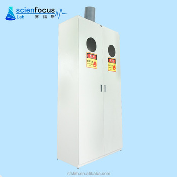 SFS customized Industrial gas cylinder gas stove safety cabinet