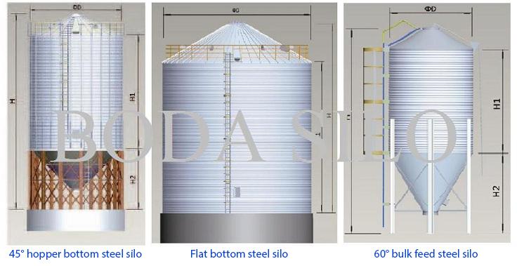 Flat bottom grain steel silos for storage selling on competive price