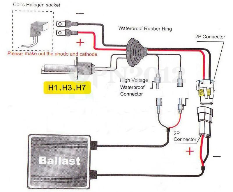 new h4 3 h4 55w car bixenon hid kit xenon high low hi lo. Black Bedroom Furniture Sets. Home Design Ideas